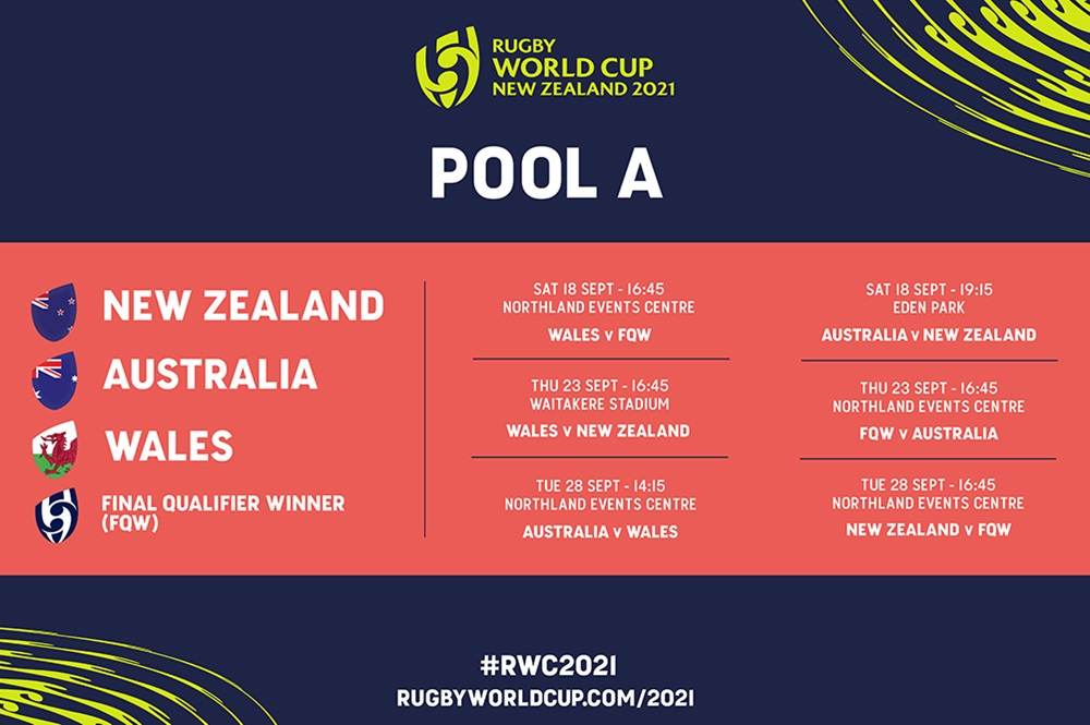 The Wallaroo's Pool A Schedule has been announced by World Rugby. Photo: Supplied