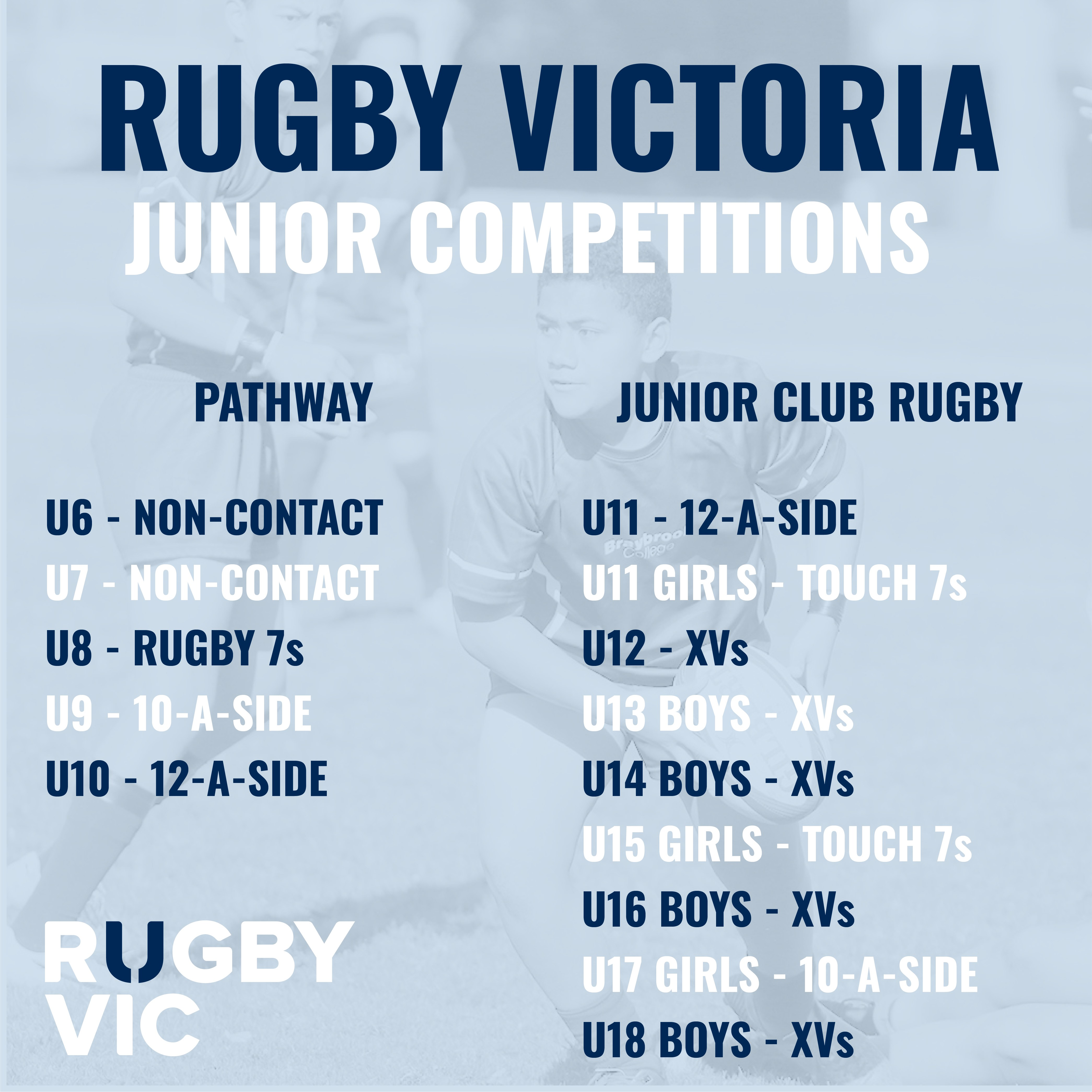 Rugby Vic Junior Competitions